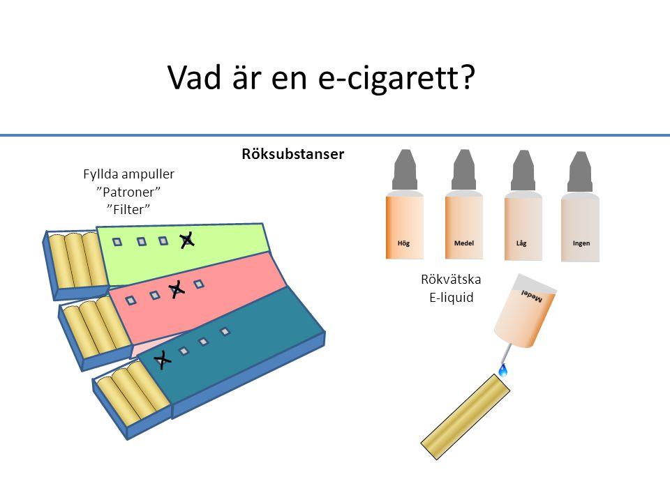 Vad är en e-cigarett Röksubstanser Fyllda ampuller Patroner