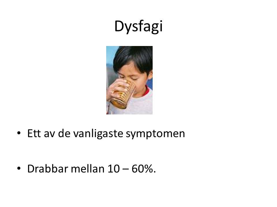 Dysfagi Ett av de vanligaste symptomen Drabbar mellan 10 – 60%.