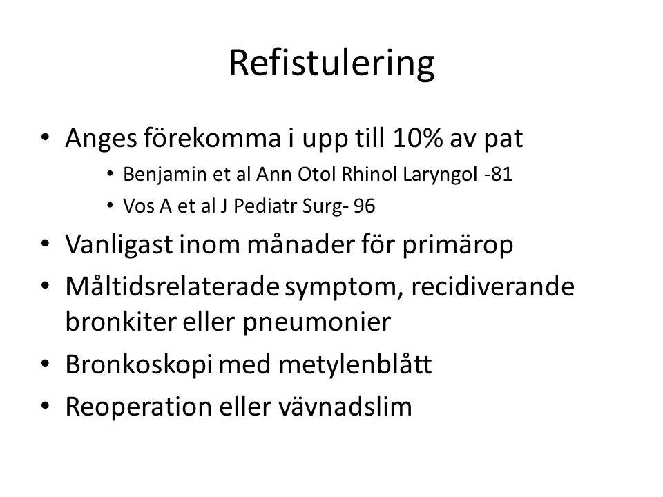 Refistulering Anges förekomma i upp till 10% av pat