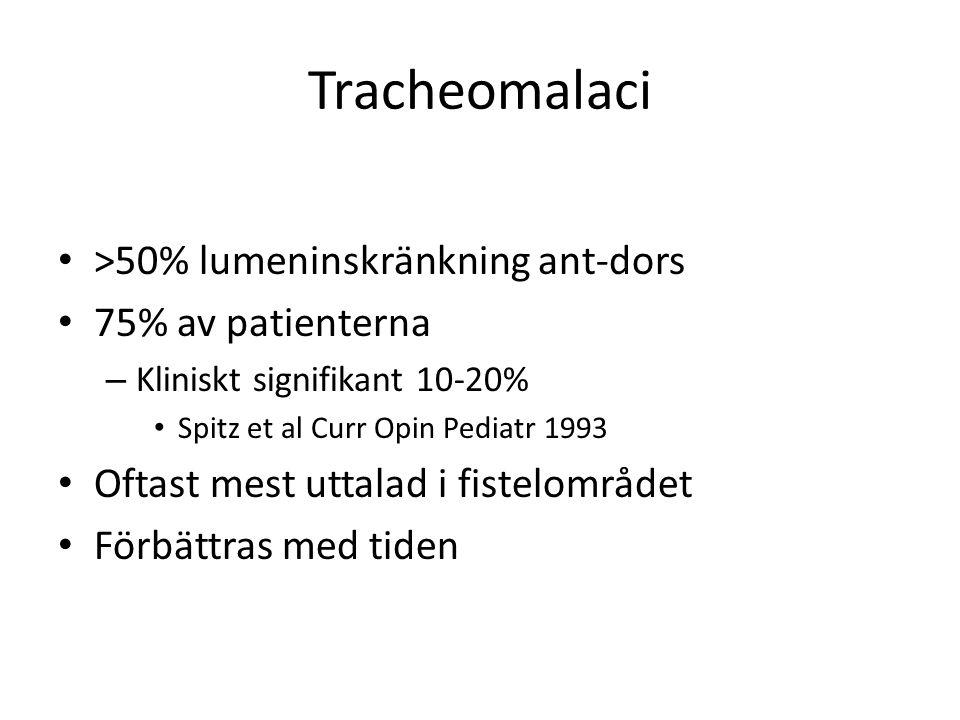 Tracheomalaci >50% lumeninskränkning ant-dors 75% av patienterna