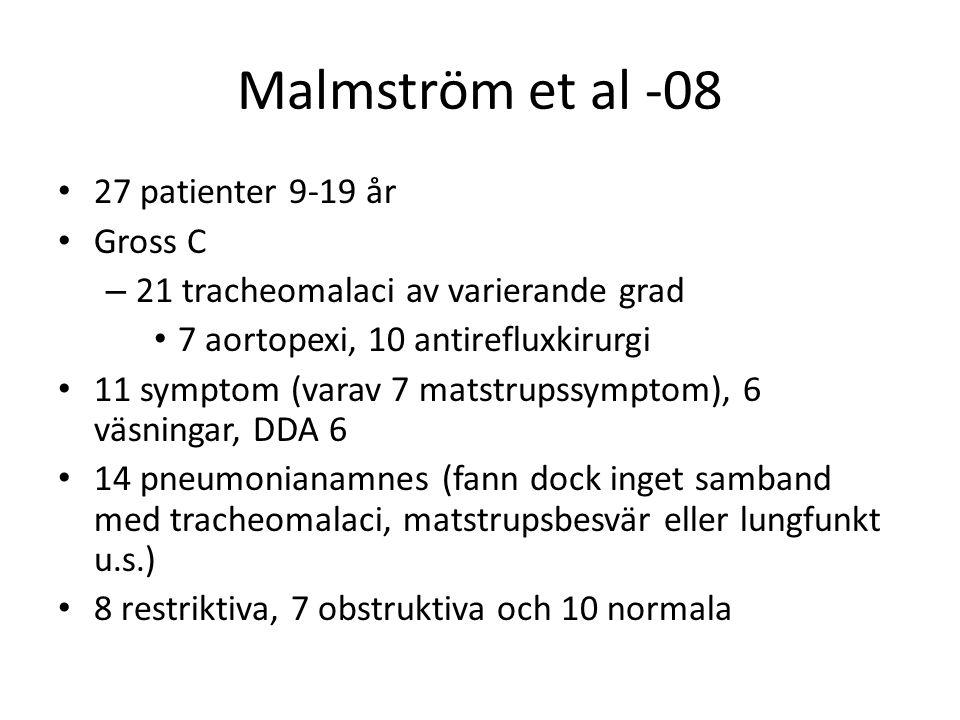 Malmström et al -08 27 patienter 9-19 år Gross C