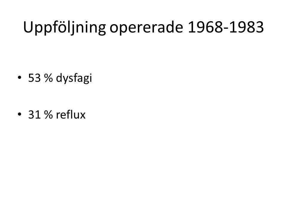 Uppföljning opererade 1968-1983