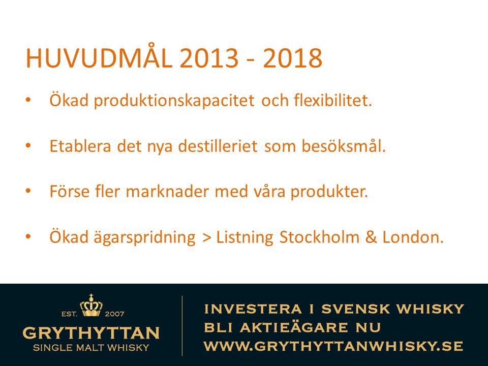 HUVUDMÅL 2013 - 2018 Ökad produktionskapacitet och flexibilitet.
