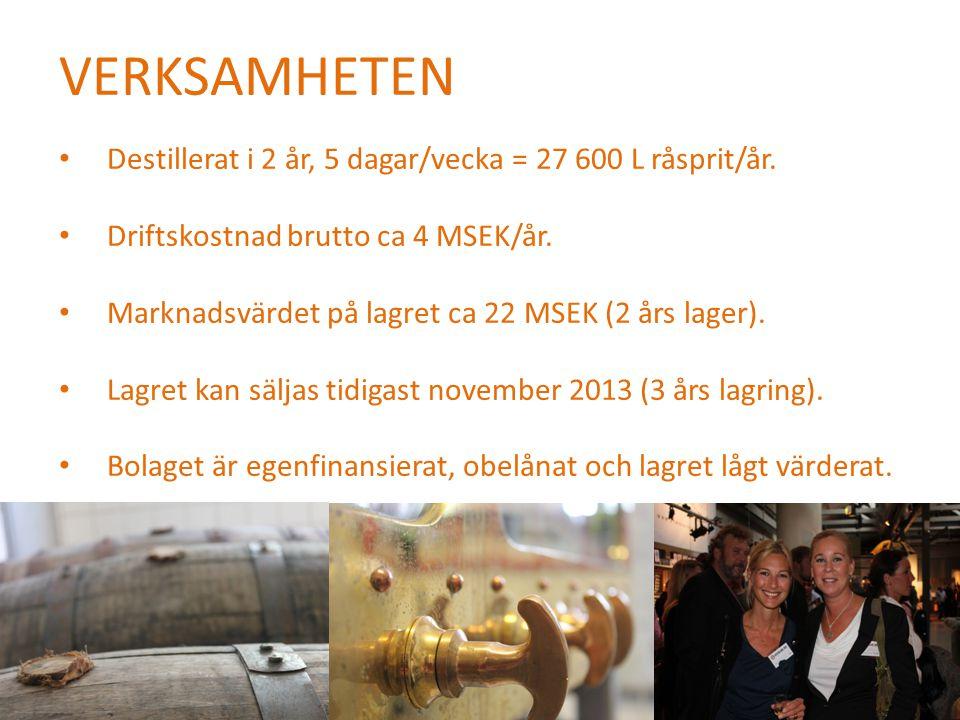 VERKSAMHETEN Destillerat i 2 år, 5 dagar/vecka = 27 600 L råsprit/år.