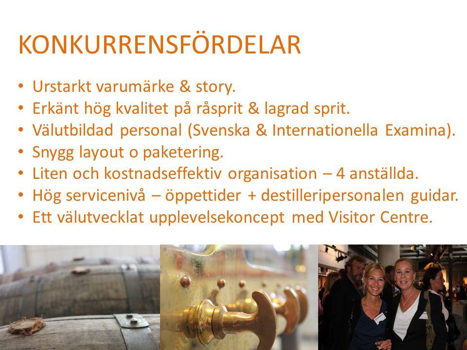 KONKURRENSFÖRDELAR Urstarkt varumärke & story.