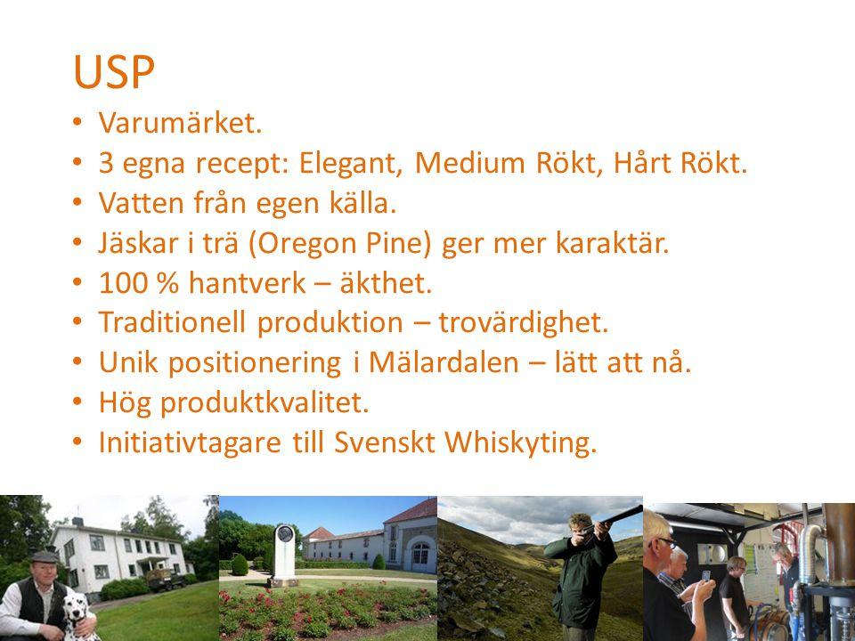USP Varumärket. 3 egna recept: Elegant, Medium Rökt, Hårt Rökt.