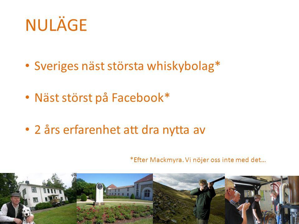 NULÄGE Sveriges näst största whiskybolag* Näst störst på Facebook*