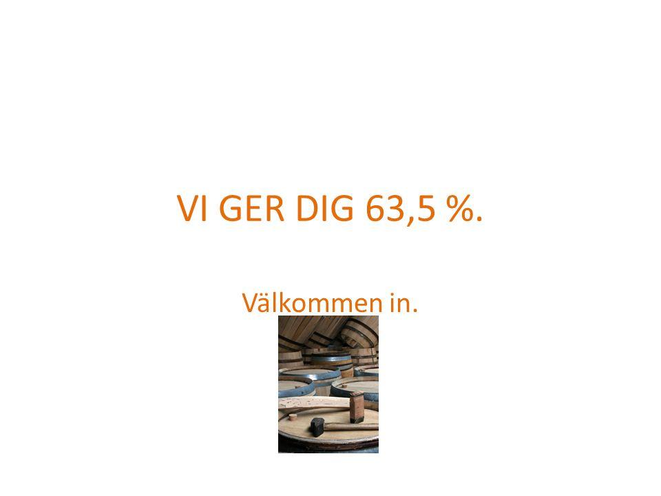 VI GER DIG 63,5 %. Välkommen in.