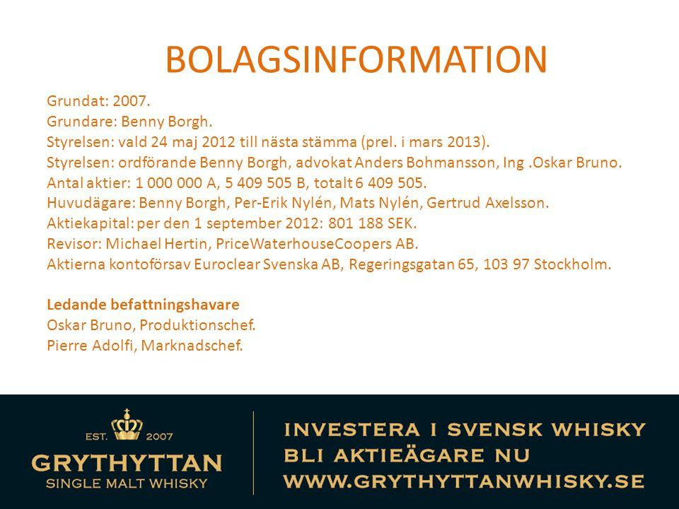 BOLAGSINFORMATION Grundat: 2007. Grundare: Benny Borgh.