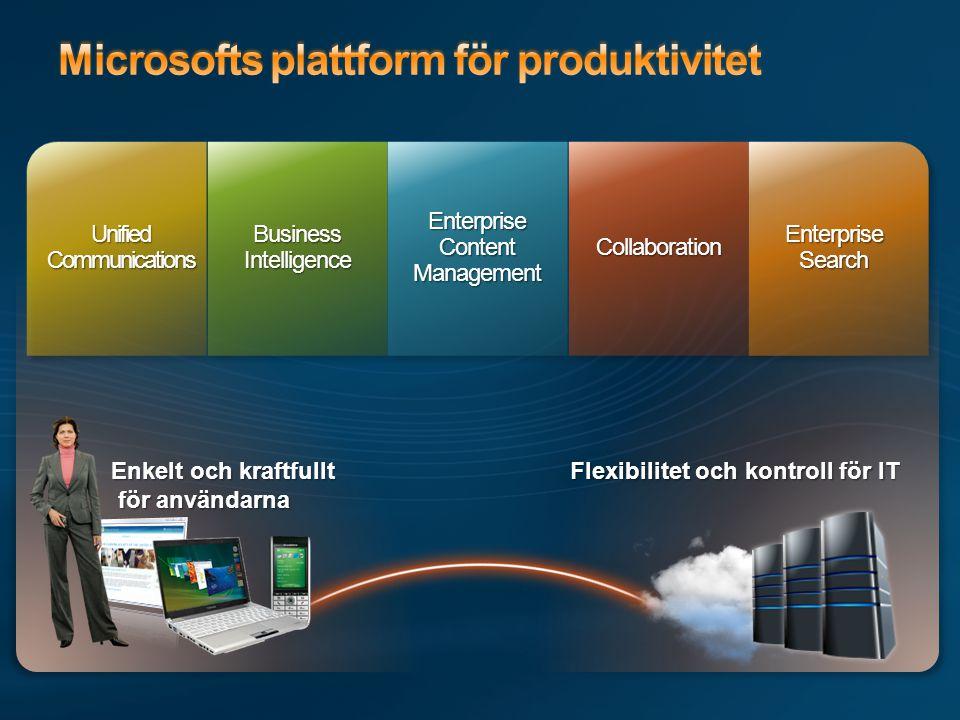 Microsofts plattform för produktivitet
