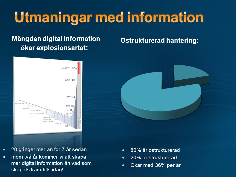 Utmaningar med information