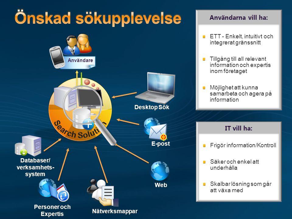 Databaser/ verksamhets-system