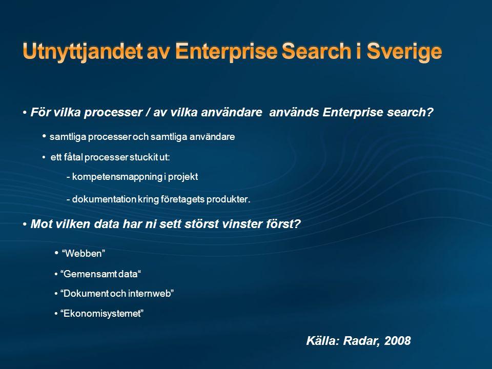 Utnyttjandet av Enterprise Search i Sverige