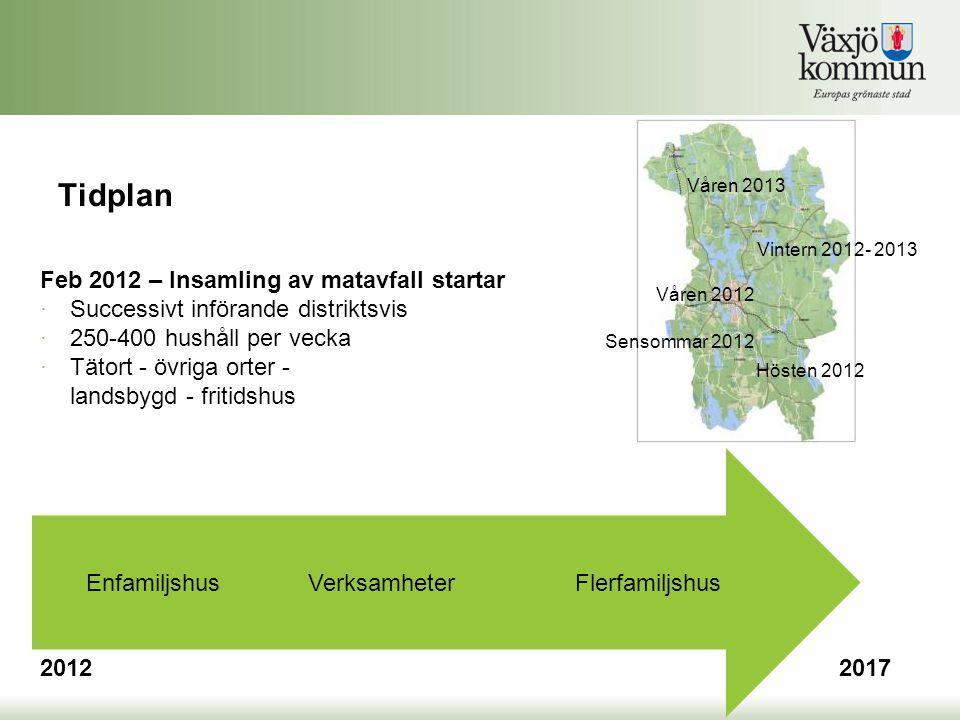 Tidplan Feb 2012 – Insamling av matavfall startar