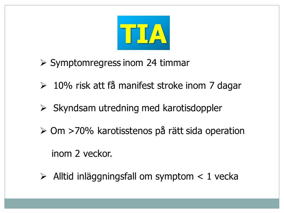 TIA Symptomregress inom 24 timmar