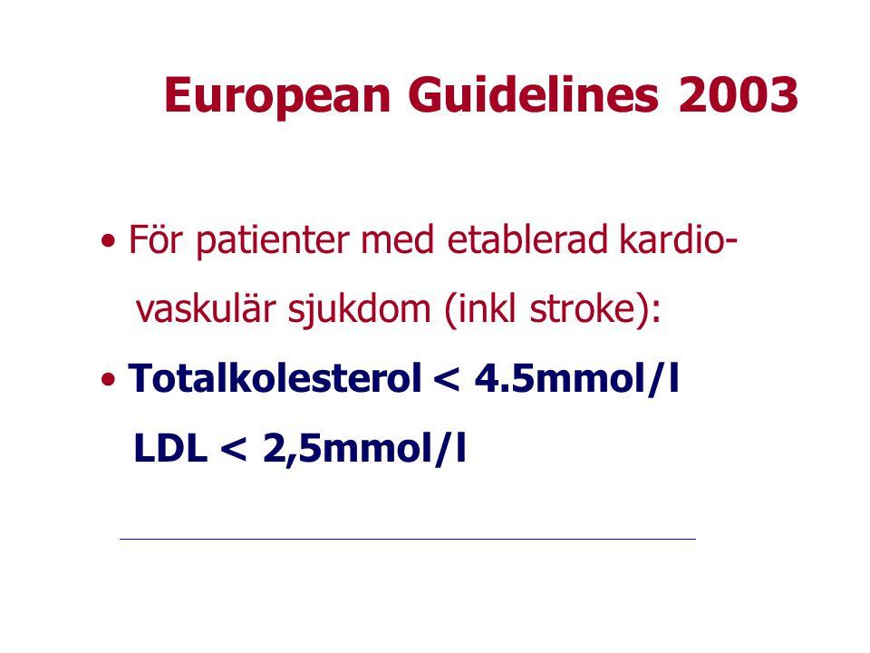 European Guidelines 2003 För patienter med etablerad kardio-