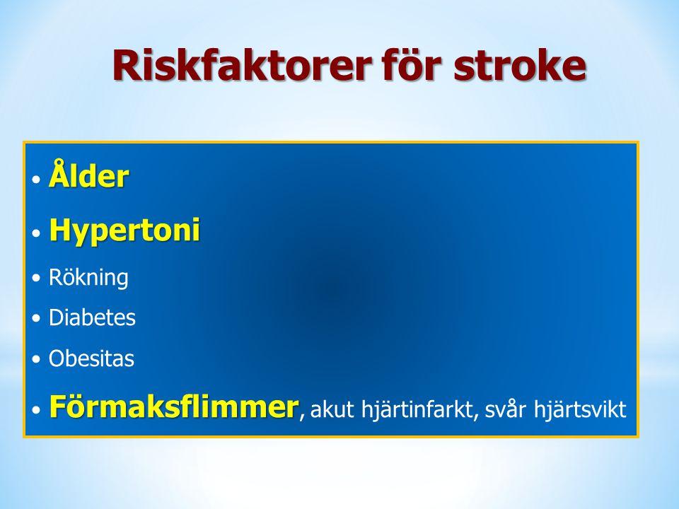 Riskfaktorer för stroke