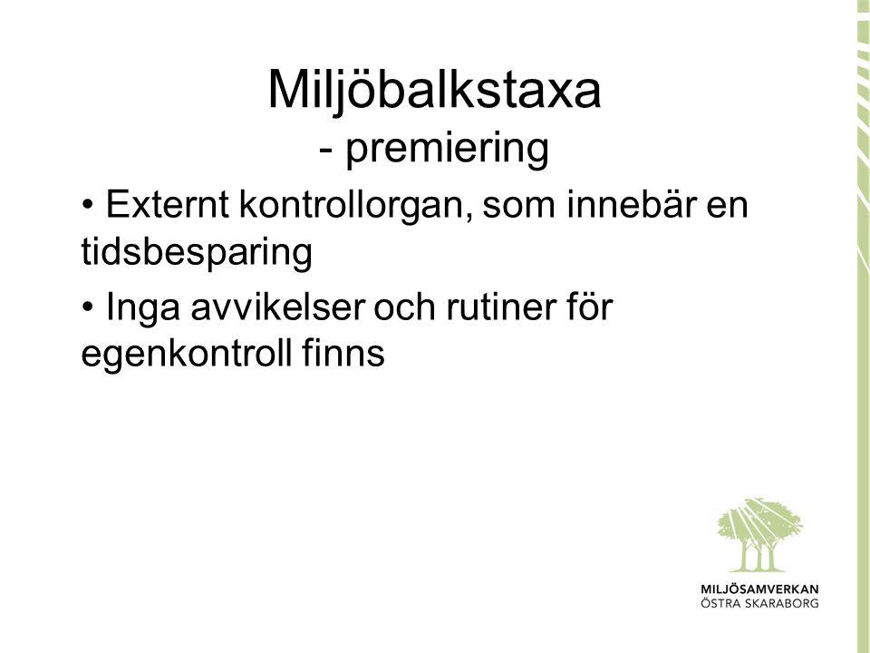 Miljöbalkstaxa - premiering