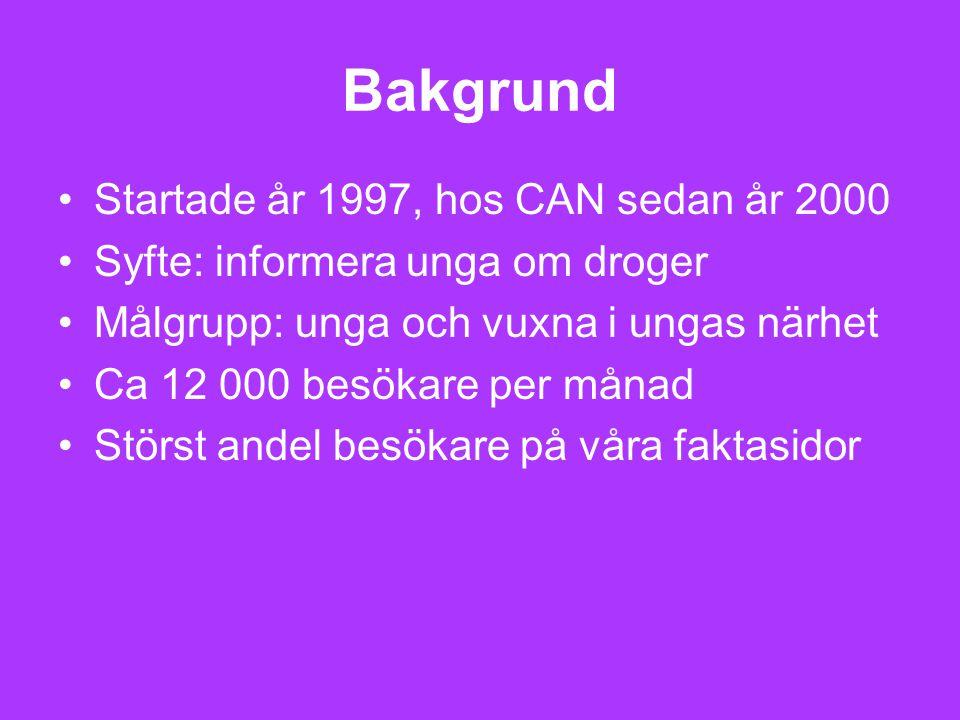 Bakgrund Startade år 1997, hos CAN sedan år 2000