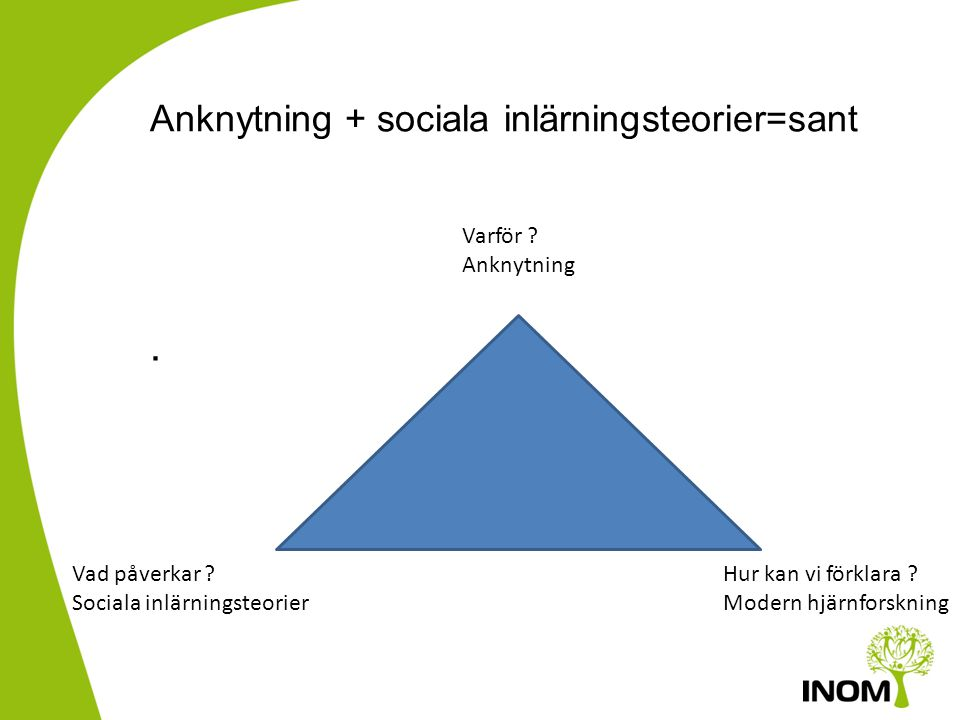 Anknytning + sociala inlärningsteorier=sant