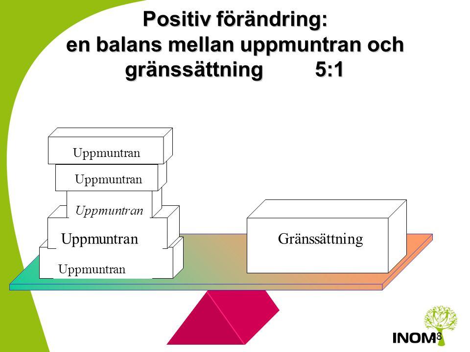 Positiv förändring: en balans mellan uppmuntran och gränssättning 5:1