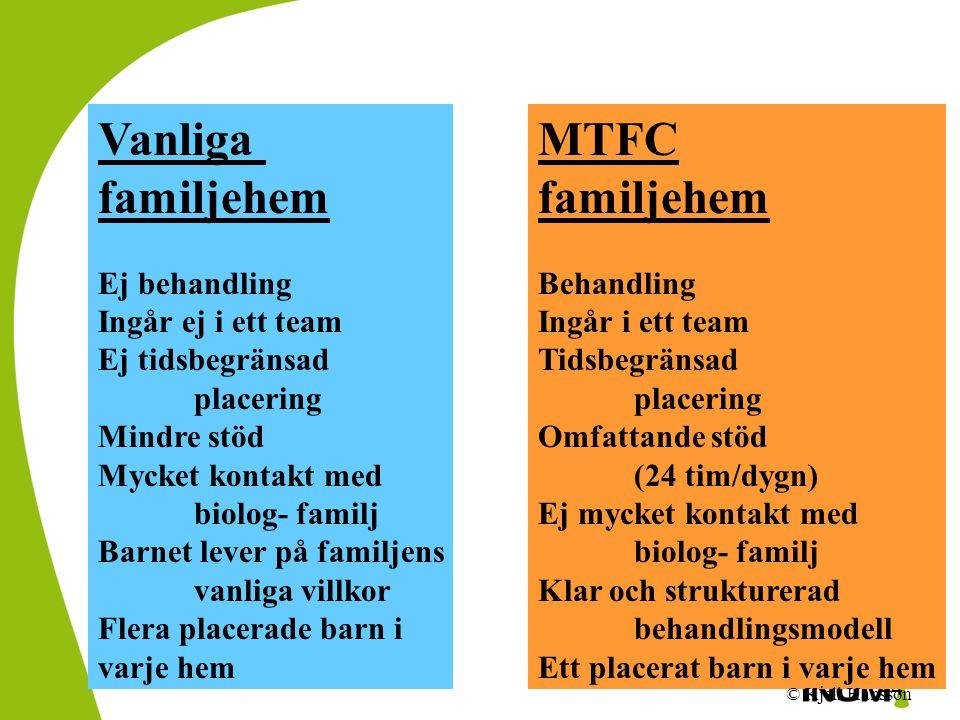 Vanliga familjehem MTFC familjehem Ej behandling Ingår ej i ett team