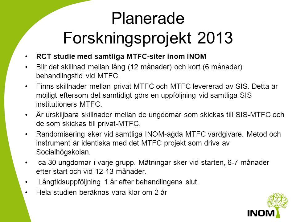 Planerade Forskningsprojekt 2013