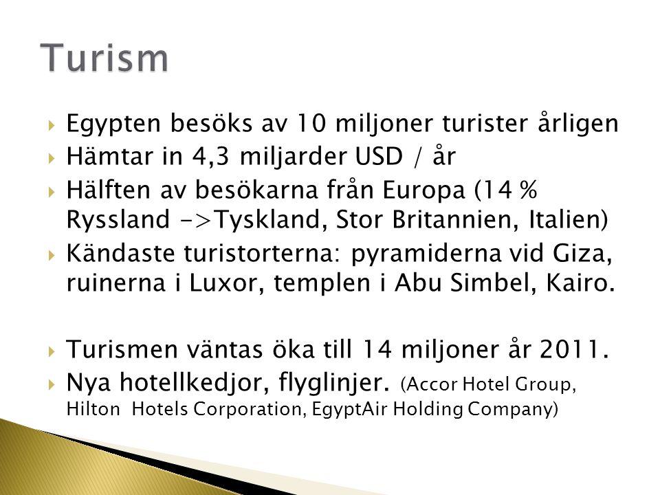 Turism Egypten besöks av 10 miljoner turister årligen