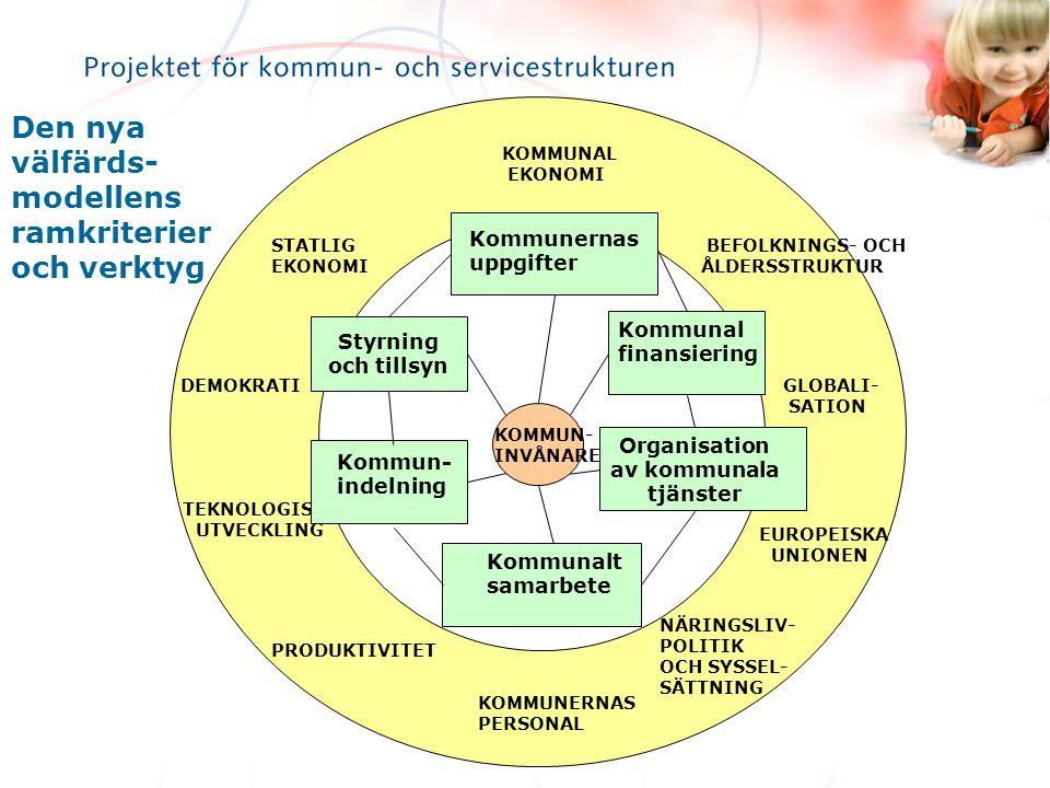 Den nya välfärds-modellens ramkriterier och verktyg