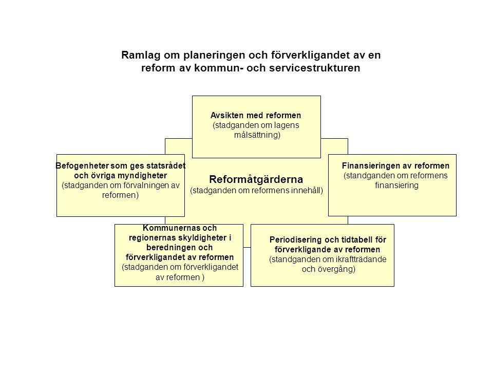 Ramlag om planeringen och förverkligandet av en