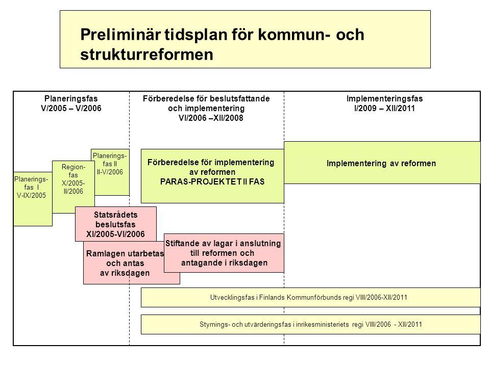 Preliminär tidsplan för kommun- och strukturreformen