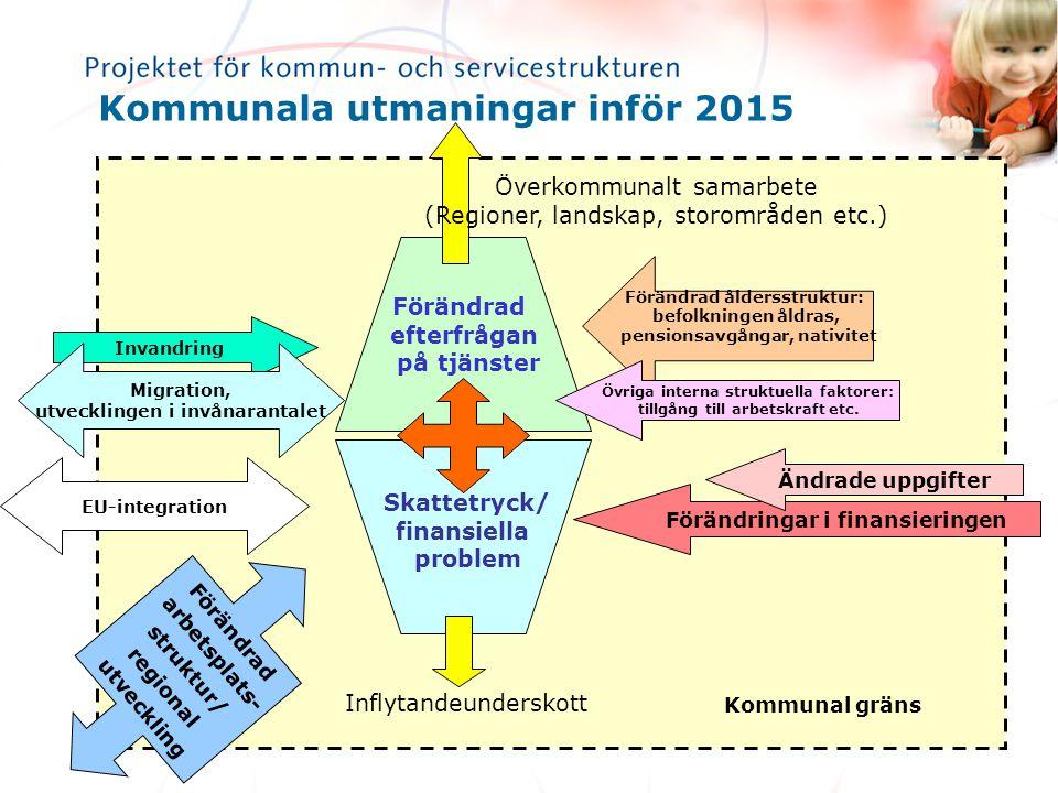 Kommunala utmaningar inför 2015