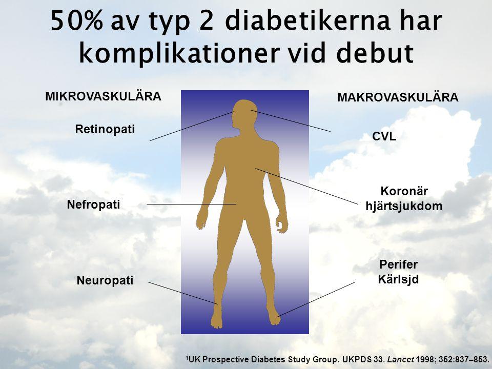 50% av typ 2 diabetikerna har komplikationer vid debut