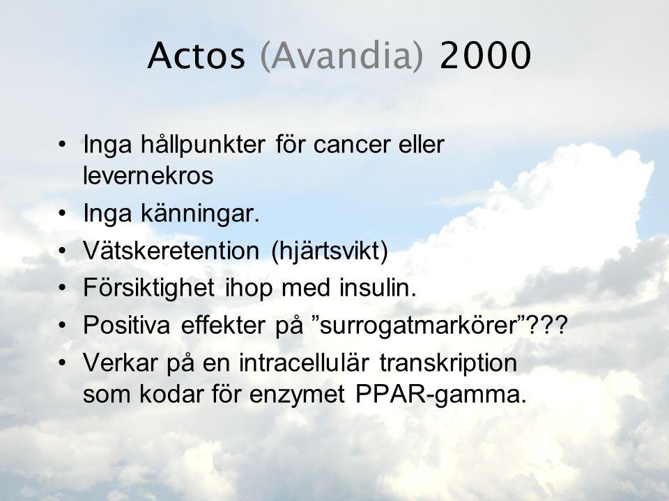 Actos (Avandia) 2000 Inga hållpunkter för cancer eller levernekros