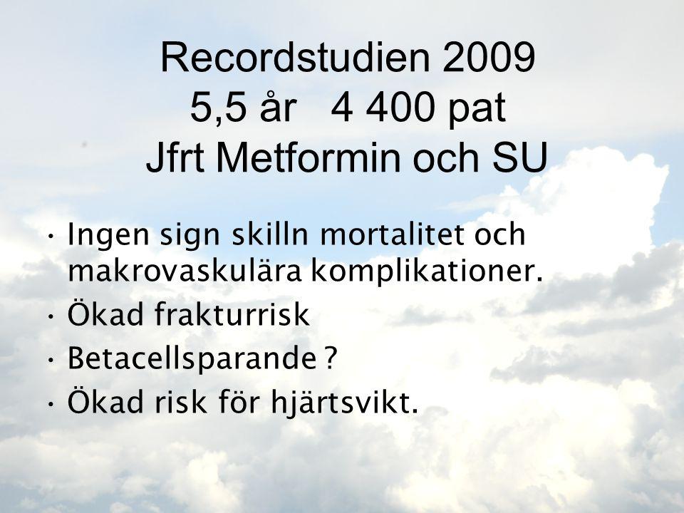 Recordstudien 2009 5,5 år 4 400 pat Jfrt Metformin och SU
