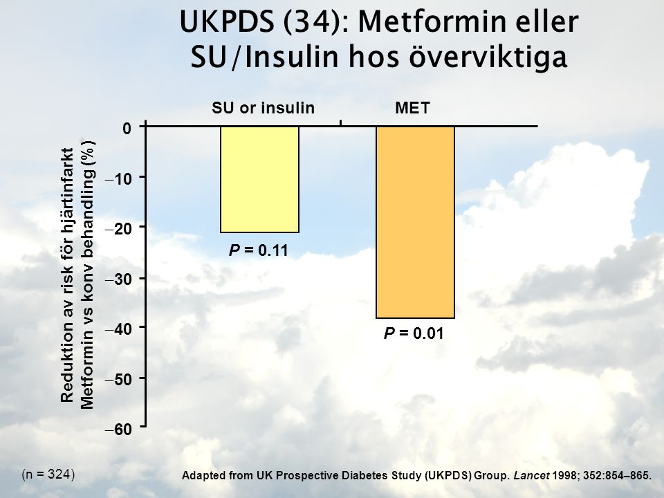 UKPDS (34): Metformin eller SU/Insulin hos överviktiga