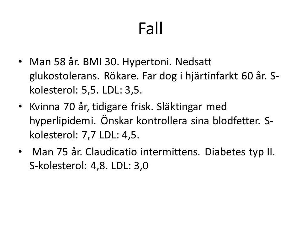 Fall Man 58 år. BMI 30. Hypertoni. Nedsatt glukostolerans. Rökare. Far dog i hjärtinfarkt 60 år. S-kolesterol: 5,5. LDL: 3,5.