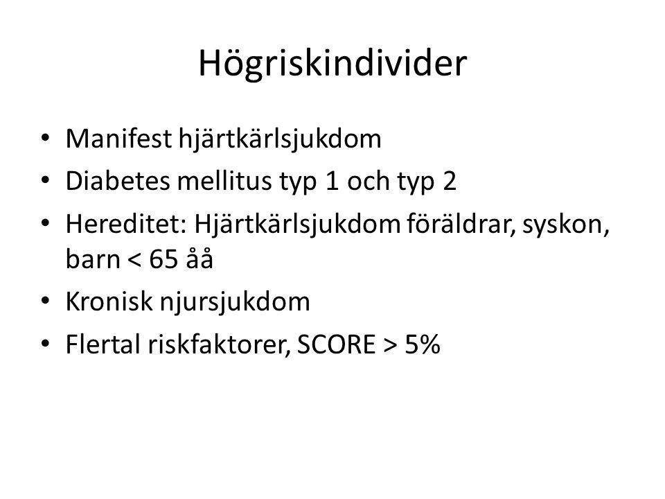 Högriskindivider Manifest hjärtkärlsjukdom