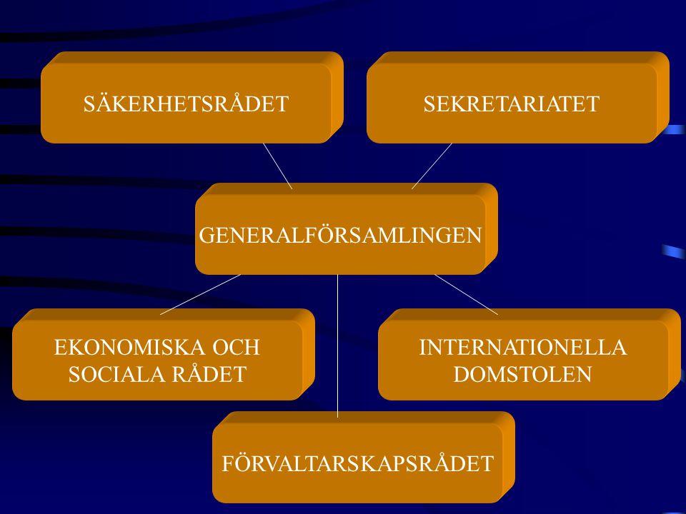 SÄKERHETSRÅDET SEKRETARIATET. GENERALFÖRSAMLINGEN. EKONOMISKA OCH. SOCIALA RÅDET. INTERNATIONELLA.