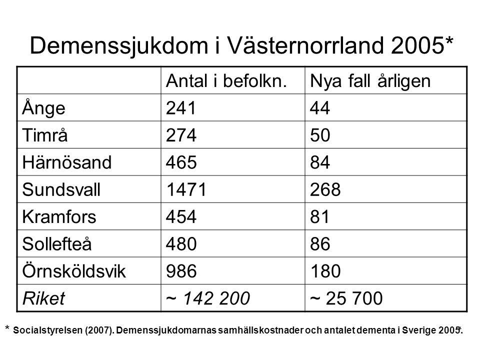 Demenssjukdom i Västernorrland 2005*