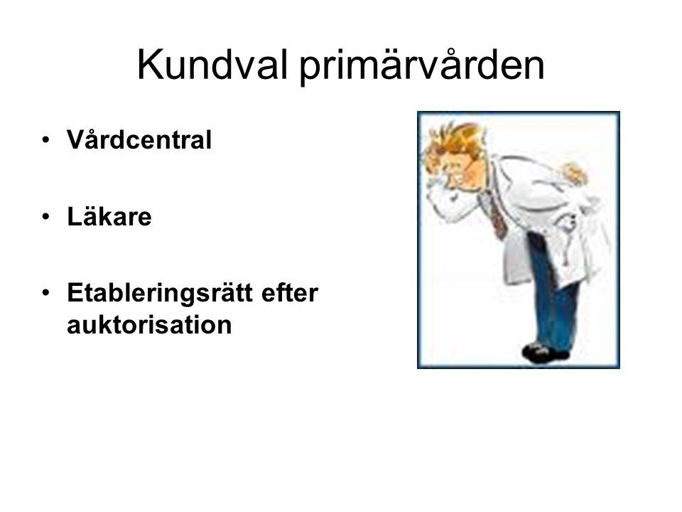 Kundval primärvården Vårdcentral Läkare