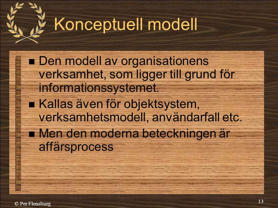 Konceptuell modell Den modell av organisationens verksamhet, som ligger till grund för informationssystemet.