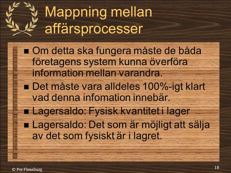 Mappning mellan affärsprocesser