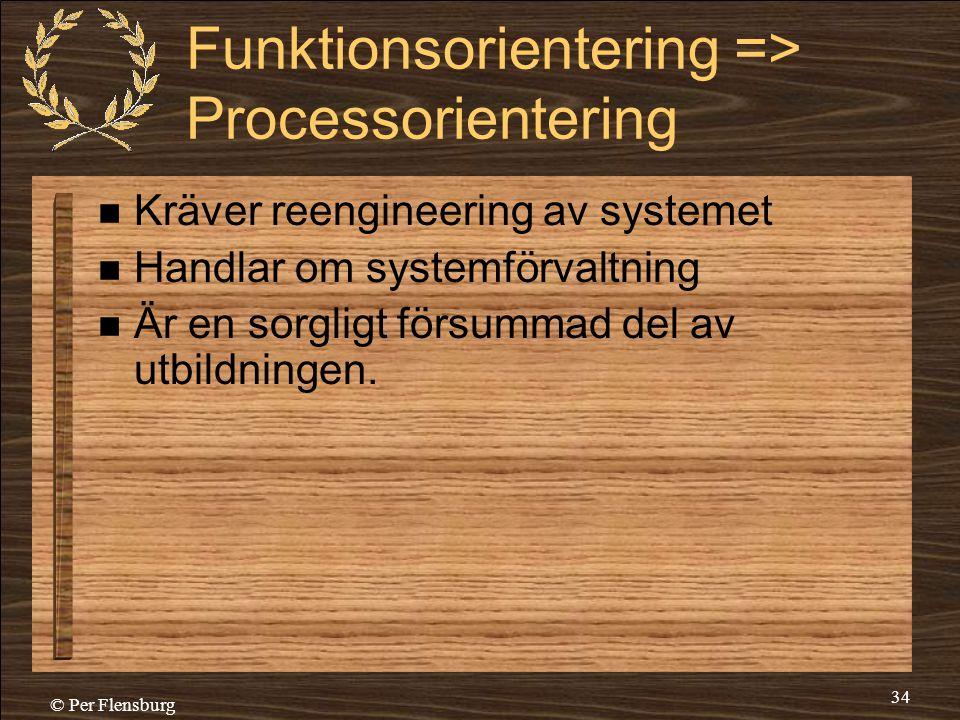 Funktionsorientering => Processorientering