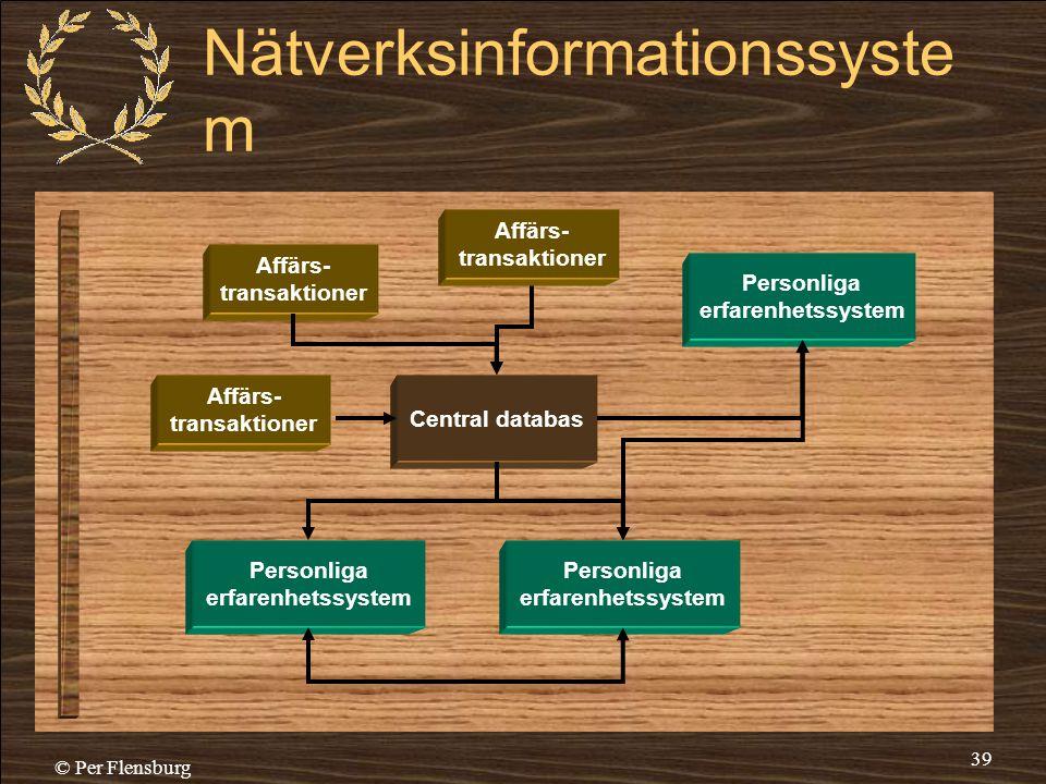Nätverksinformationssystem