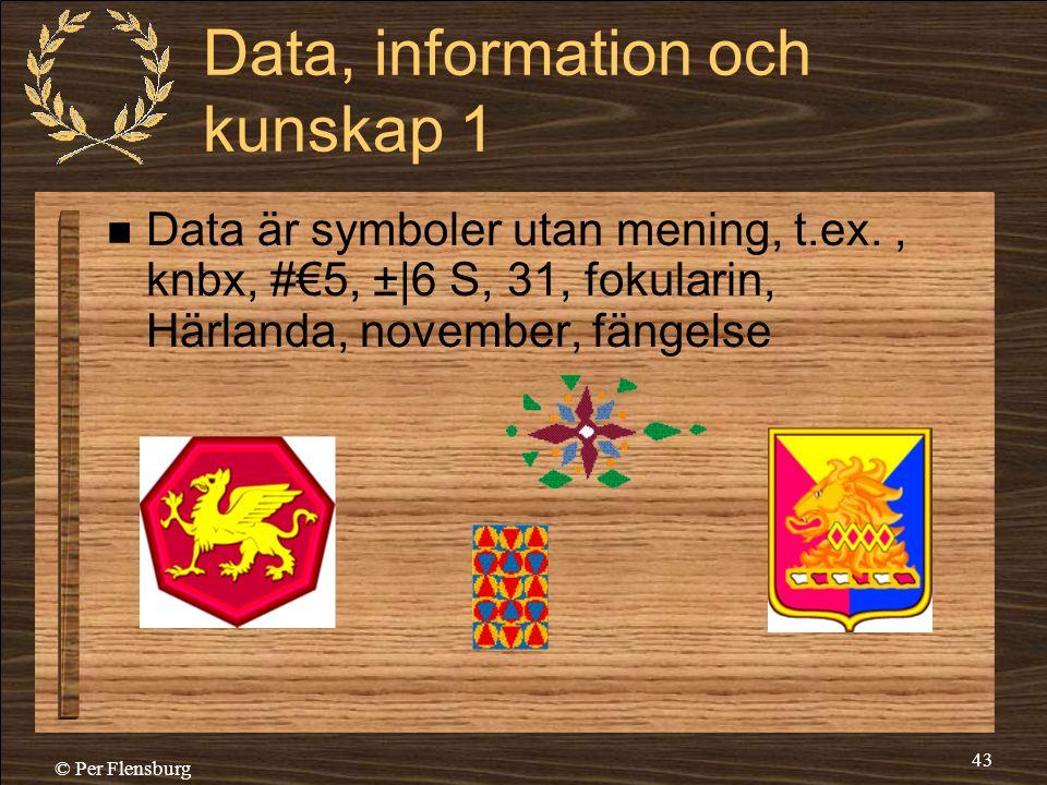 Data, information och kunskap 1