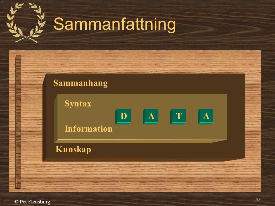 Sammanfattning Sammanhang Syntax D A T A Information Kunskap
