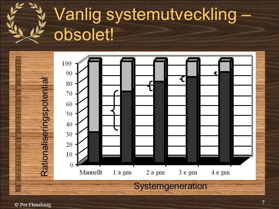 Vanlig systemutveckling – obsolet!