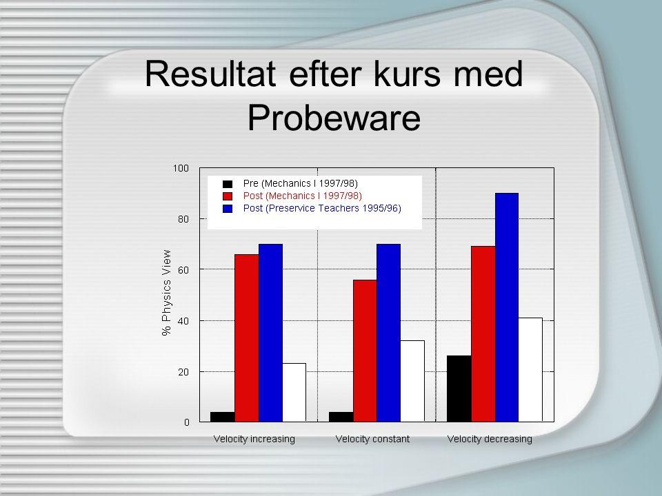 Resultat efter kurs med Probeware