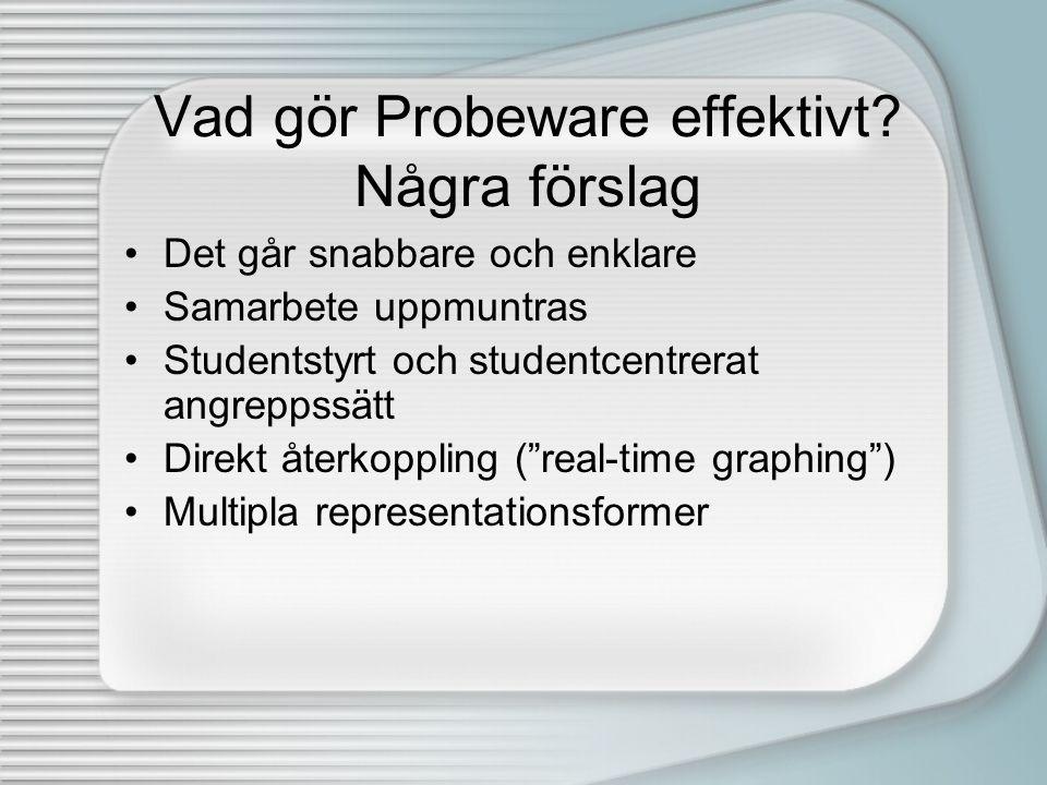 Vad gör Probeware effektivt Några förslag